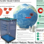 North-Pacific-Trash-Vortex